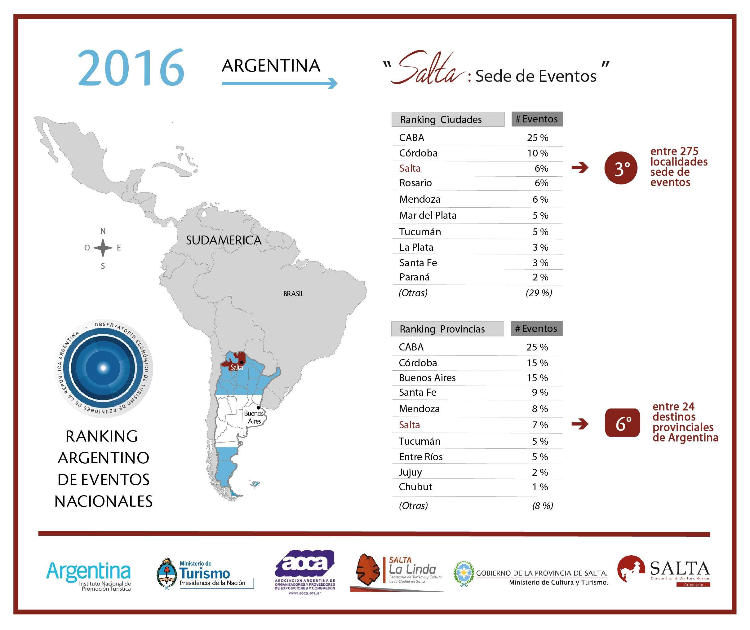 ESTADISTICAS OBSERVATORIO 2016 CAMBIADO